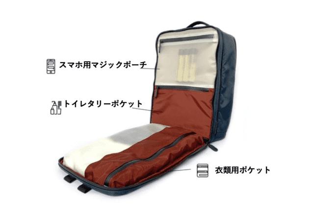 f:id:okazaki0810:20190919102813p:plain