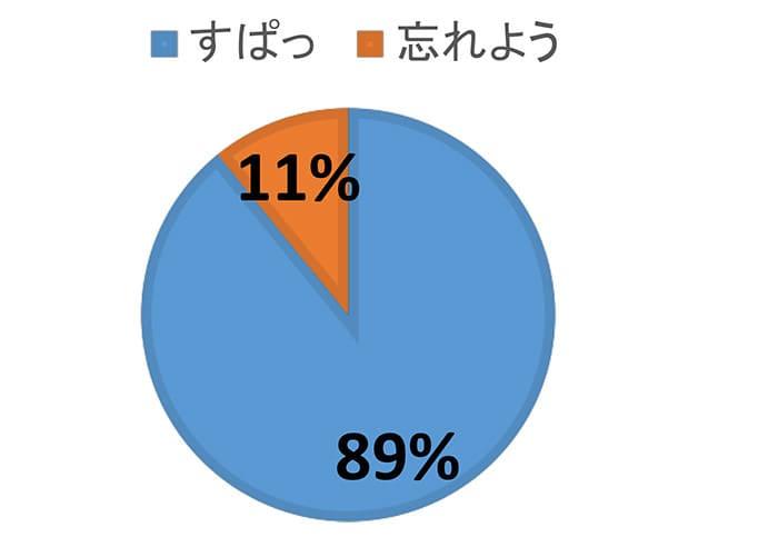 f:id:okazaki0810:20190919104926j:plain