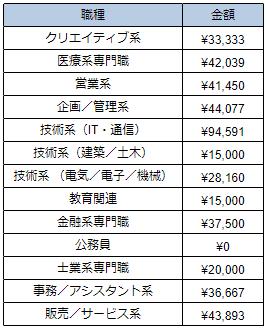 f:id:okazaki0810:20190919171154p:plain
