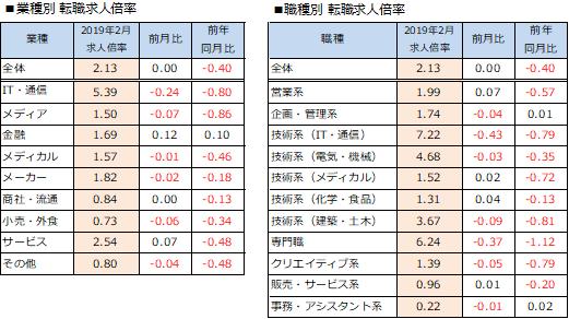 f:id:okazaki0810:20190919171621p:plain