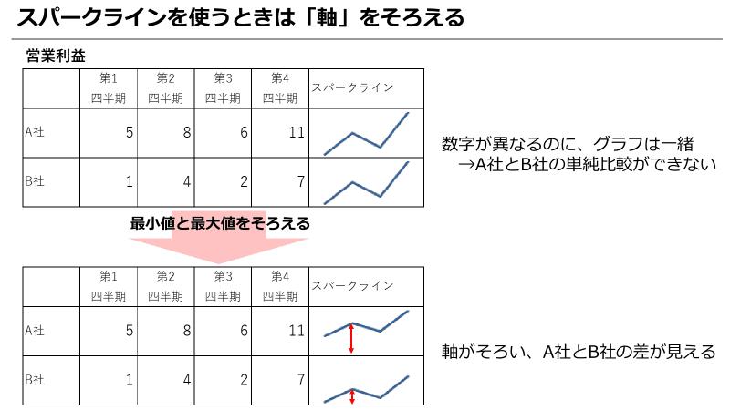 f:id:okazaki0810:20190919173955p:plain