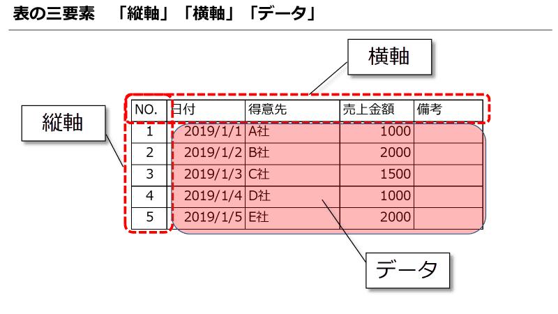 f:id:okazaki0810:20190919180245p:plain