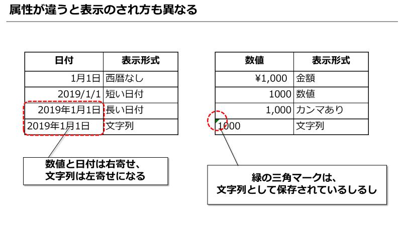 f:id:okazaki0810:20190919180308p:plain