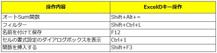 f:id:okazaki0810:20190919183322p:plain