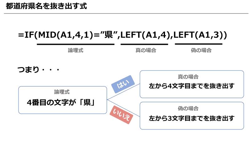 f:id:okazaki0810:20190919183657p:plain