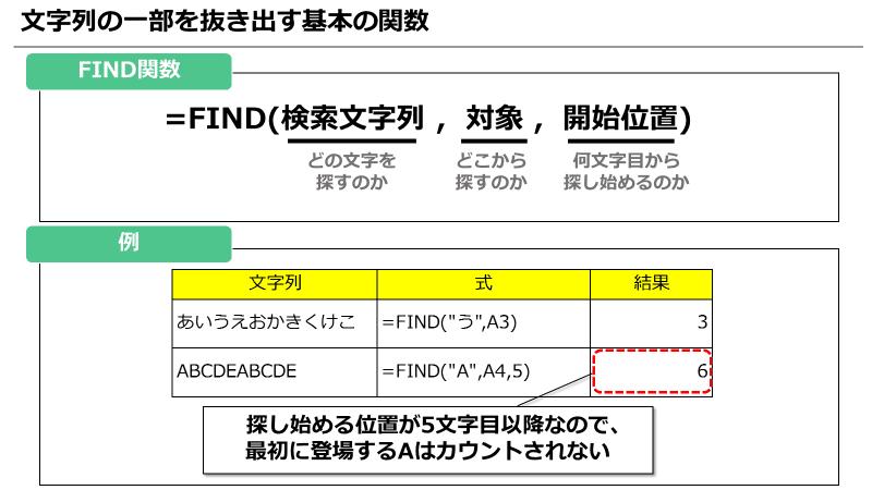 f:id:okazaki0810:20190919183723p:plain