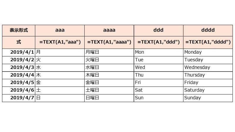 f:id:okazaki0810:20190919184541p:plain