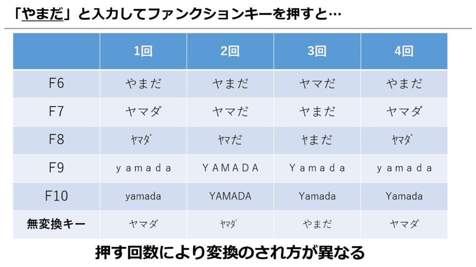 f:id:okazaki0810:20190919191812p:plain