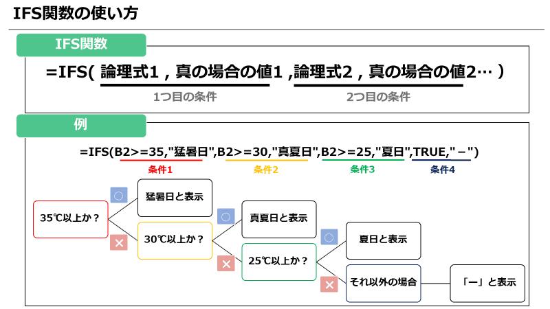 f:id:okazaki0810:20190919193129p:plain