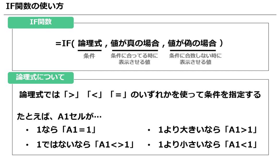 f:id:okazaki0810:20190919193151p:plain
