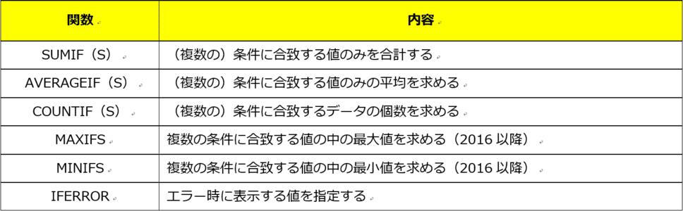 f:id:okazaki0810:20190919193306p:plain
