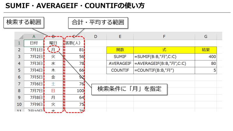 f:id:okazaki0810:20190919193320p:plain