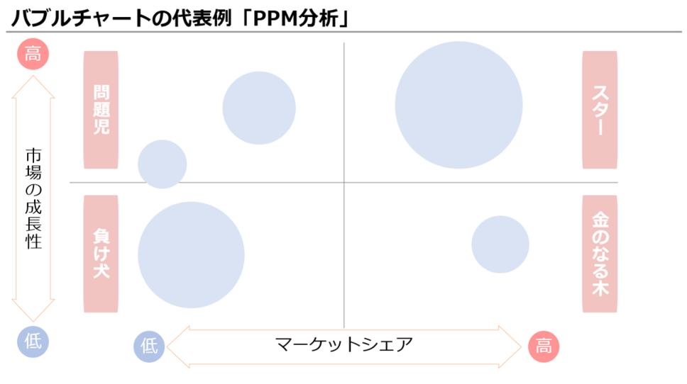 f:id:okazaki0810:20190919193515p:plain