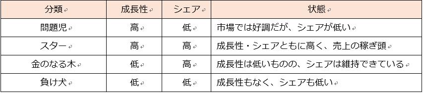 f:id:okazaki0810:20190919193526p:plain