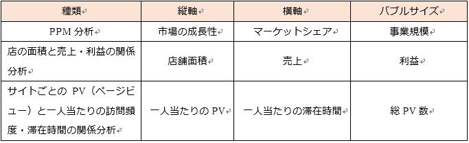 f:id:okazaki0810:20190919193539p:plain
