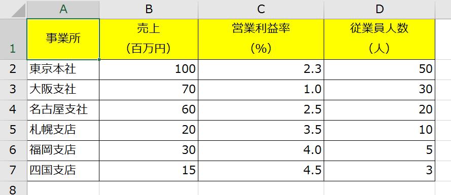 f:id:okazaki0810:20190919193553p:plain