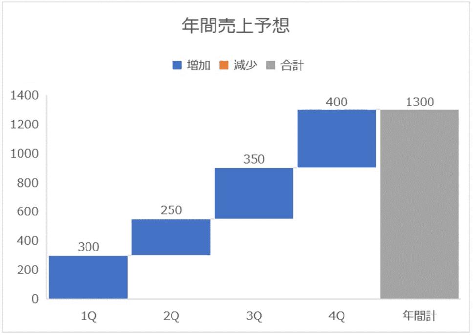 f:id:okazaki0810:20190919213345p:plain