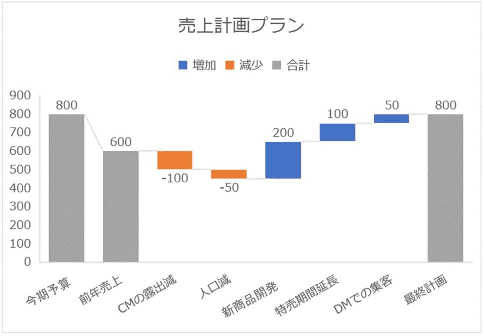 f:id:okazaki0810:20190919213419p:plain