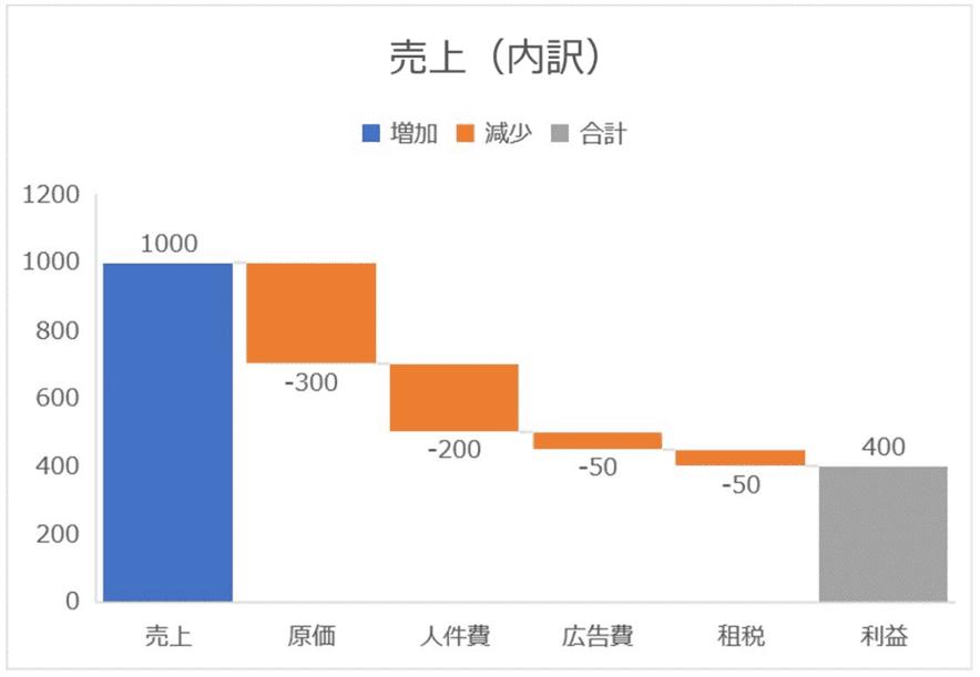 f:id:okazaki0810:20190919213432p:plain