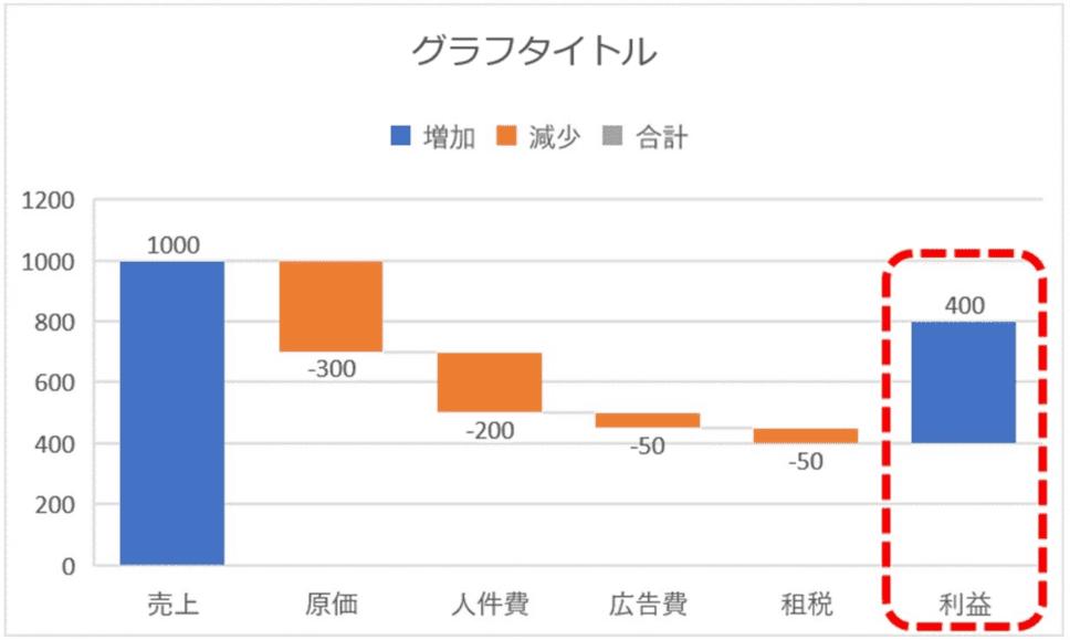 f:id:okazaki0810:20190919213500p:plain
