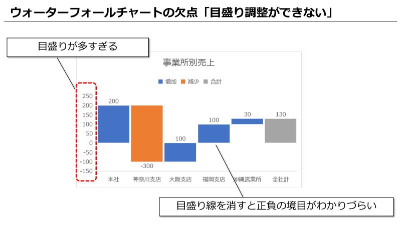 f:id:okazaki0810:20190919213541p:plain