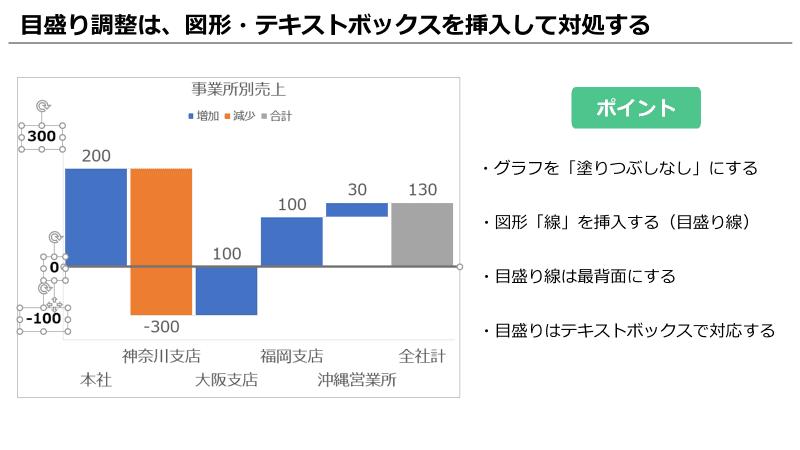 f:id:okazaki0810:20190919213553p:plain