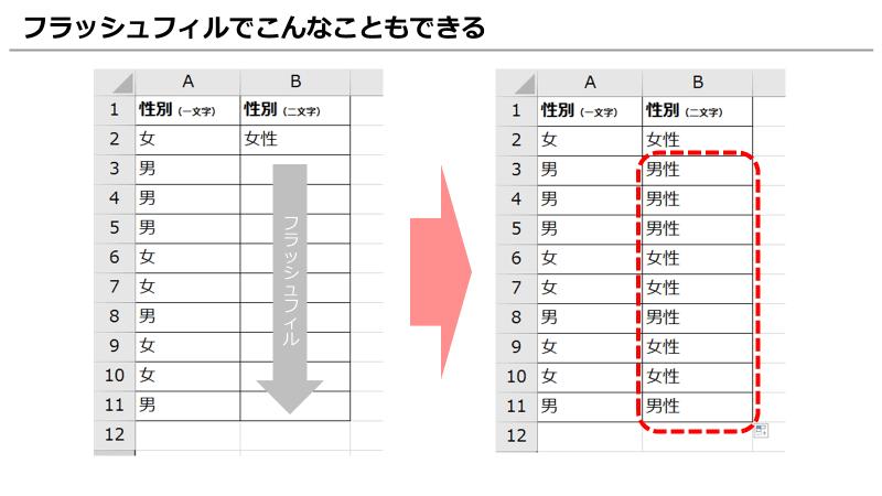 f:id:okazaki0810:20190919215338p:plain