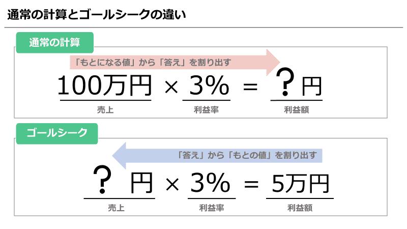 f:id:okazaki0810:20190920085107p:plain