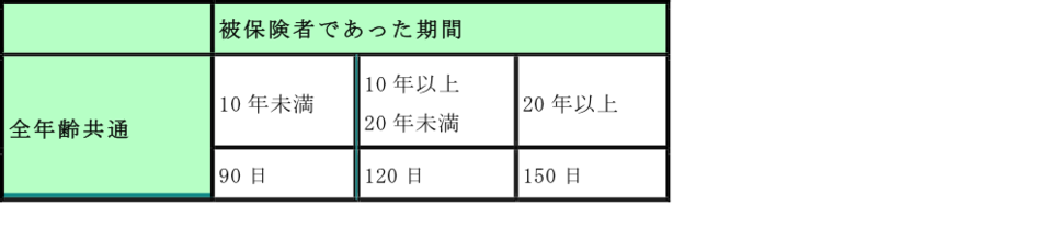 f:id:okazaki0810:20190920092413p:plain