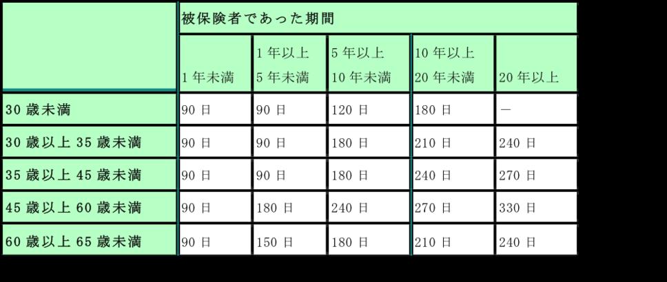 f:id:okazaki0810:20190920092422p:plain