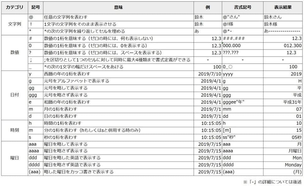 f:id:okazaki0810:20190920095826j:plain