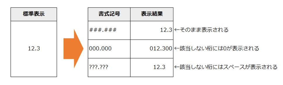 f:id:okazaki0810:20190920095838p:plain