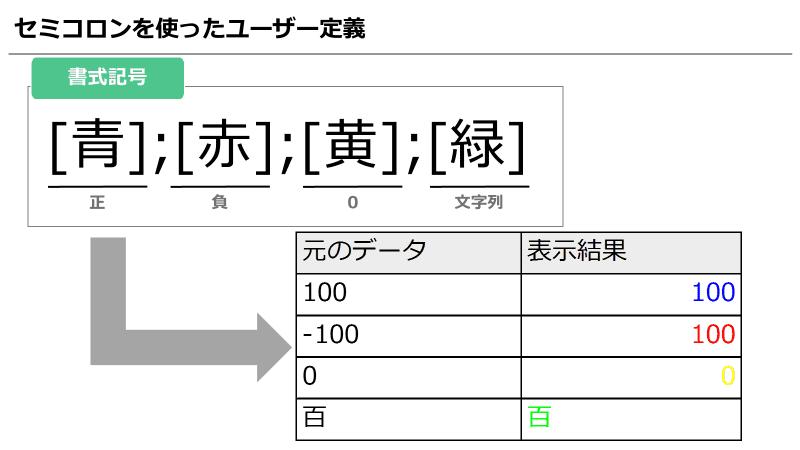 f:id:okazaki0810:20190920095848p:plain