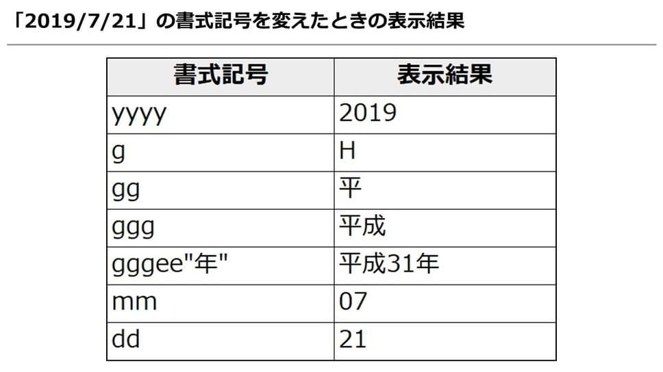 f:id:okazaki0810:20190920095911j:plain