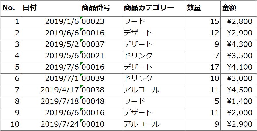 f:id:okazaki0810:20190920101219p:plain