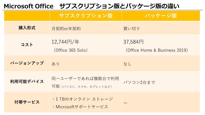 f:id:okazaki0810:20190920102931p:plain