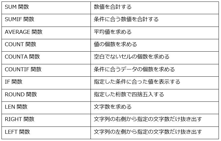 f:id:okazaki0810:20190920104431p:plain