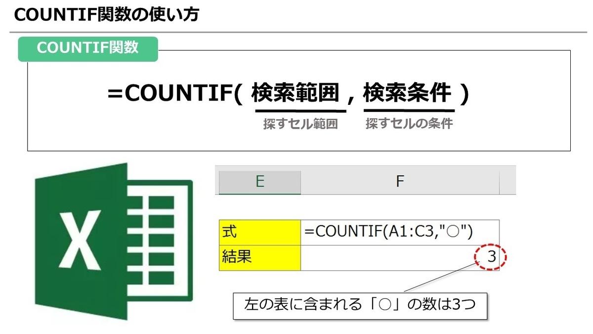 【Excel】あなたのExcelレベルはどれくらい? Vol.4 初級・中級問題にチャレンジ
