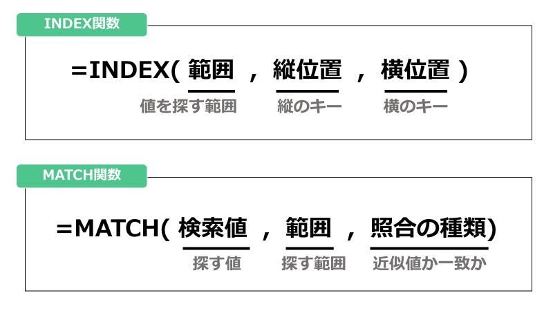 f:id:okazaki0810:20190930145541p:plain