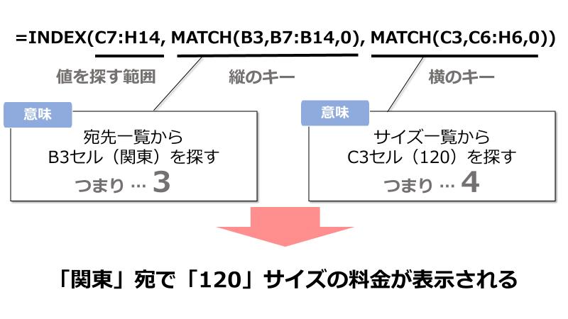 f:id:okazaki0810:20190930145639p:plain