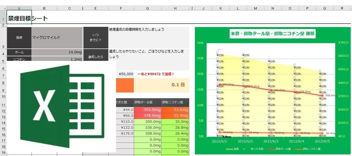 【Excel】請求書から禁煙まで? オン/オフ問わない、Excelの万能管理テンプレートを大公開!