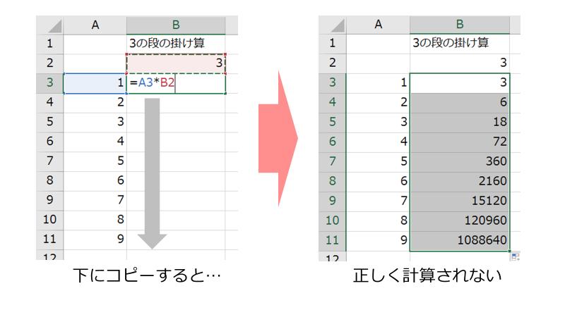 エクセル 数式 セル 固定