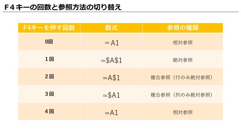 f:id:okazaki0810:20191018093152p:plain
