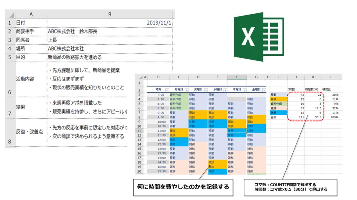 【Excel】営業パーソン必見!Excelで営業活動を記録・管理していくポイントとアイディア