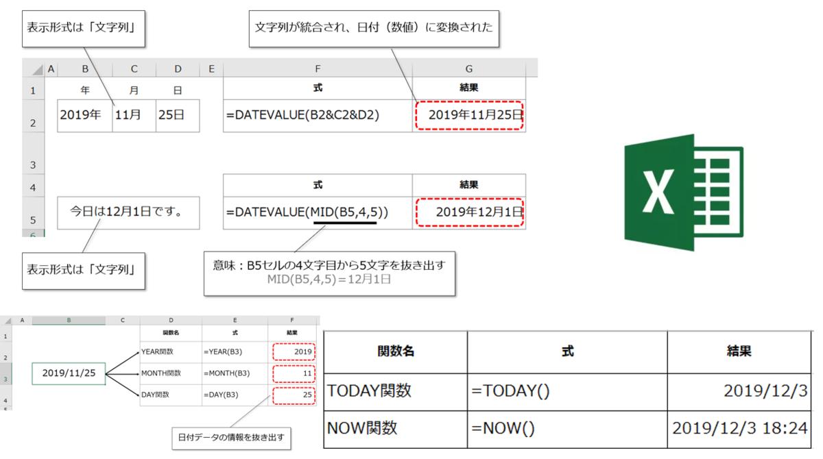 【Excel】日付・時間のExcel関数総まとめ(前編)! カレンダーやスケジュール作成を時短で