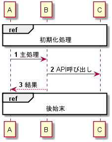 f:id:okazuki:20160901210154p:plain