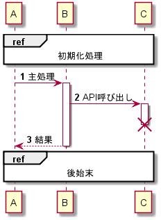 f:id:okazuki:20160901210500p:plain