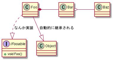 f:id:okazuki:20160901211702p:plain