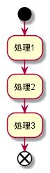 f:id:okazuki:20160901213048p:plain