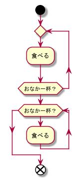 f:id:okazuki:20160901213824p:plain